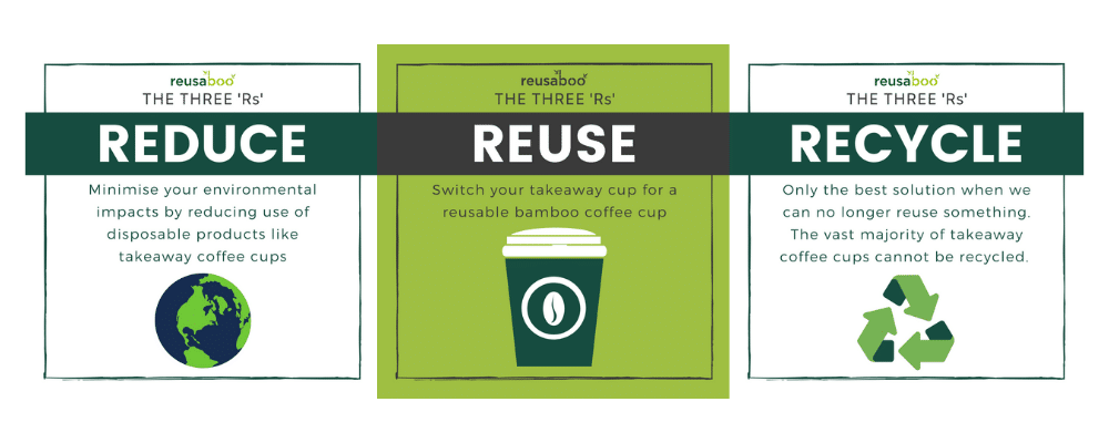 http://reusaboo.com/bamboo-coffee-cups/(opens%20in%20a%20new%20tab)