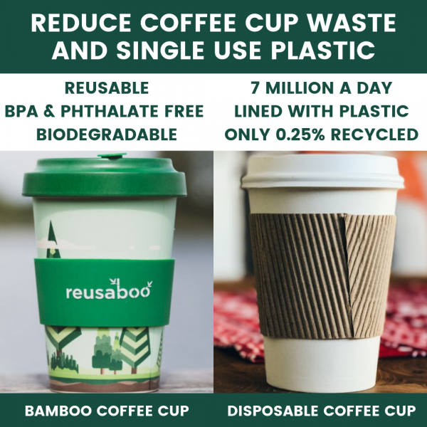 REUSABOO REDUCE COFFEE CUP WASTE AND SINGLE USE PLASTIC INFOGRAPHIC