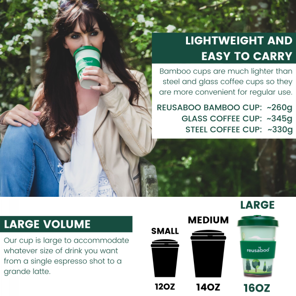 Reusaboo Bamboo Coffee Cup Lightweight and Large Infographic